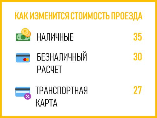 Инфографика: e-kazan, иконки – icons8