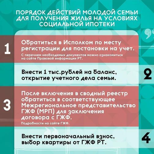 Инфографика: minmol_rt/instagram.com