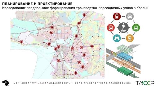 Схема: kzn.ru
